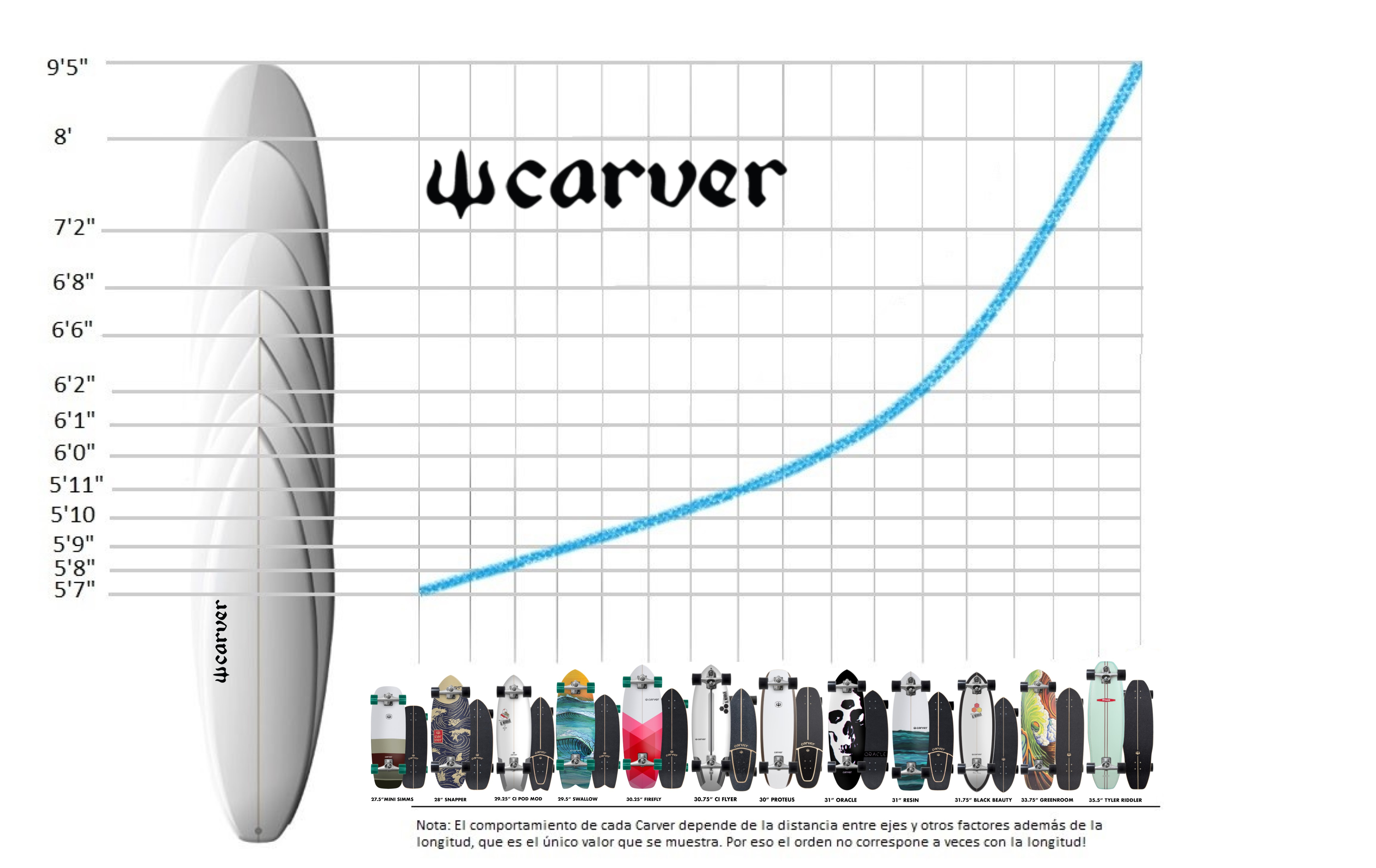 Carver Skateboards size chart 2019